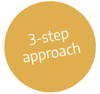 KK_3-step approach circle_200